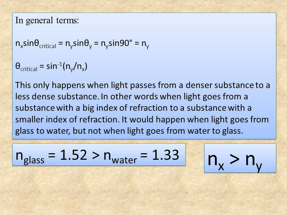 nx > ny nglass = 1.52 > nwater = 1.33 In general terms: