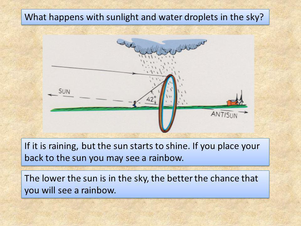 What happens with sunlight and water droplets in the sky