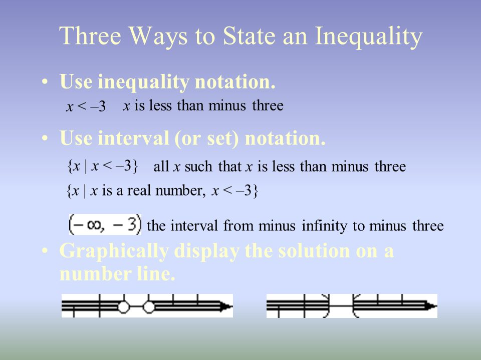 Three Ways to State an Inequality