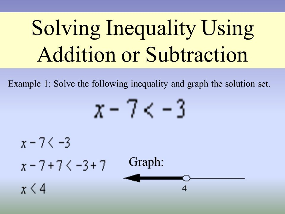 Solving Inequality Using Addition or Subtraction
