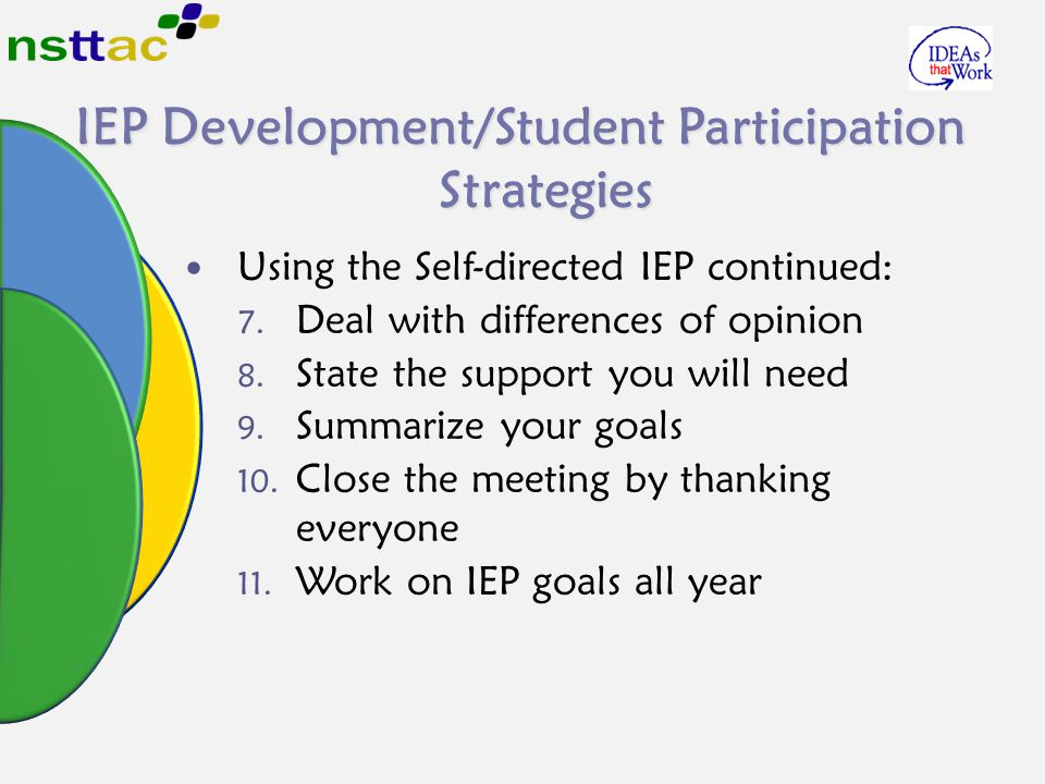 IEP Development/Student Participation Strategies