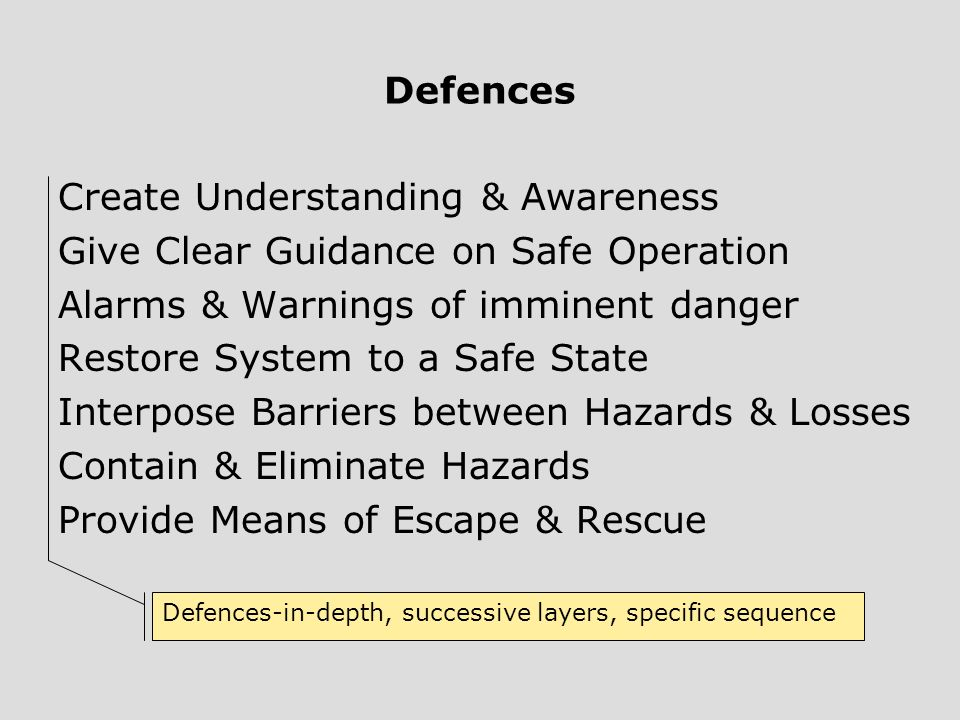 Create Understanding & Awareness Give Clear Guidance on Safe Operation