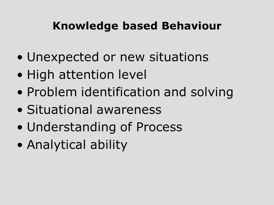 Knowledge based Behaviour