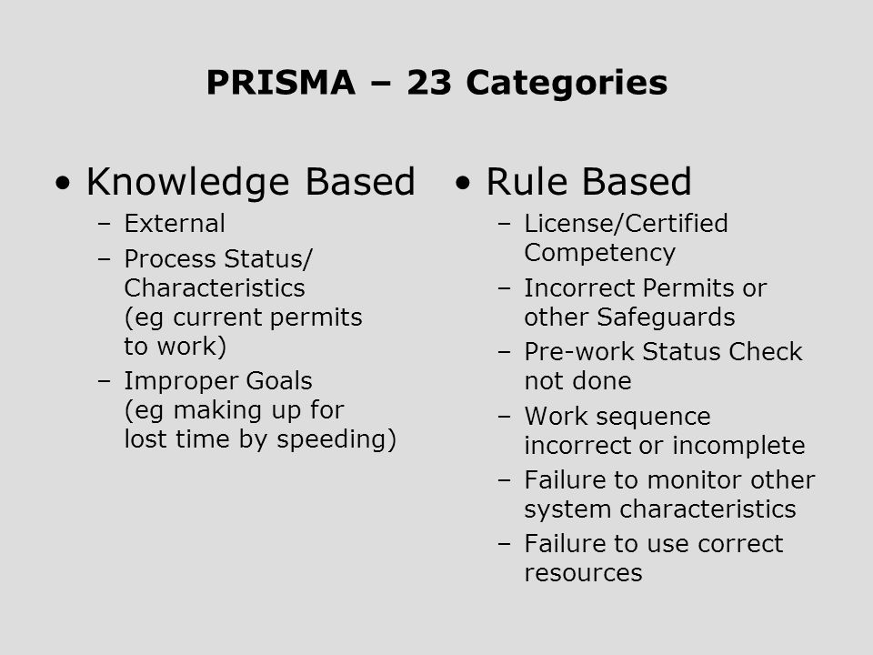 Knowledge Based Rule Based PRISMA – 23 Categories External
