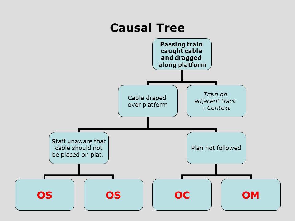 Causal Tree