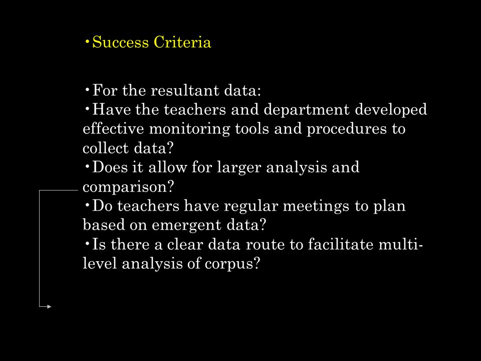 Success Criteria For the resultant data: Have the teachers and department developed effective monitoring tools and procedures to collect data
