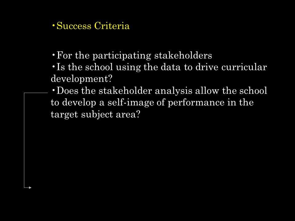 Success Criteria For the participating stakeholders. Is the school using the data to drive curricular development