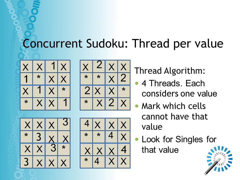 Concurrent Sudoku: Thread per value
