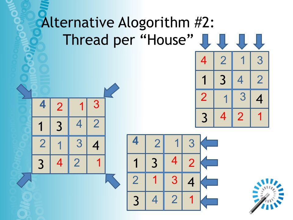 Alternative Alogorithm #2: Thread per House