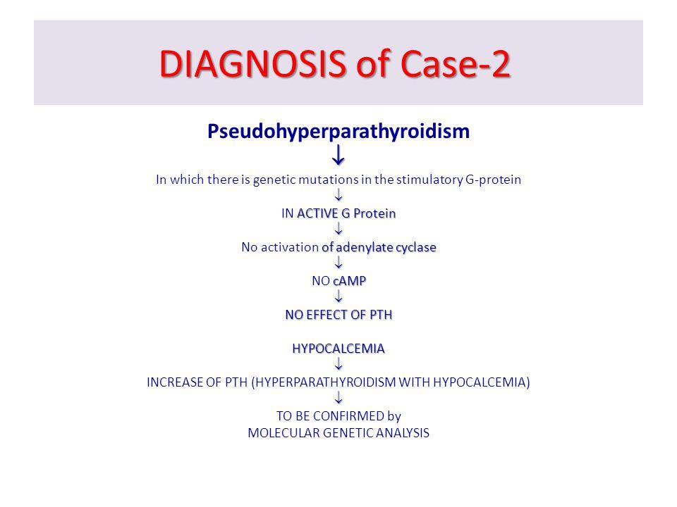Pseudohyperparathyroidism