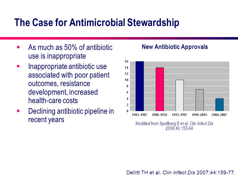 The Case for Antimicrobial Stewardship
