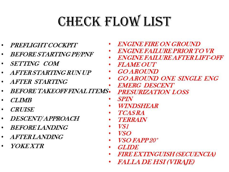 CHECK FLOW LIST FALLA DE HSI (VIRAJE) PREFLIGHT COCKPIT