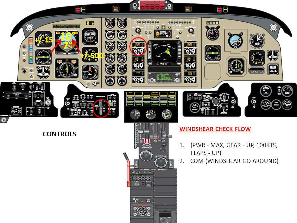 10° 7° NOSE CONTROLS WINDSHEAR CHECK FLOW