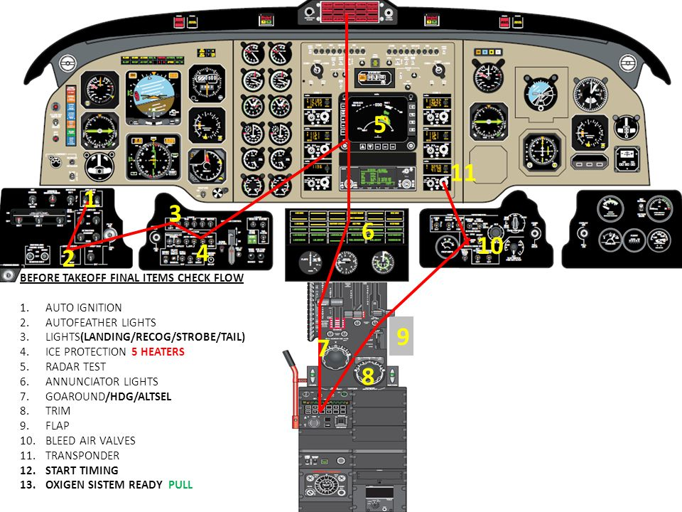5 11 1 3 6 10 4 2 9 7 8 BEFORE TAKEOFF FINAL ITEMS CHECK FLOW