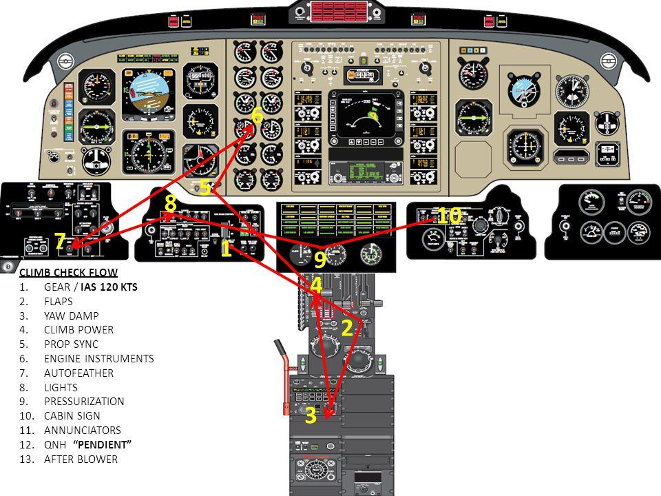 6 5 8 10 7 1 9 4 2 3 CLIMB CHECK FLOW GEAR / IAS 120 KTS FLAPS