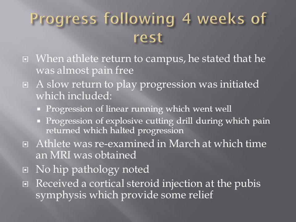Progress following 4 weeks of rest