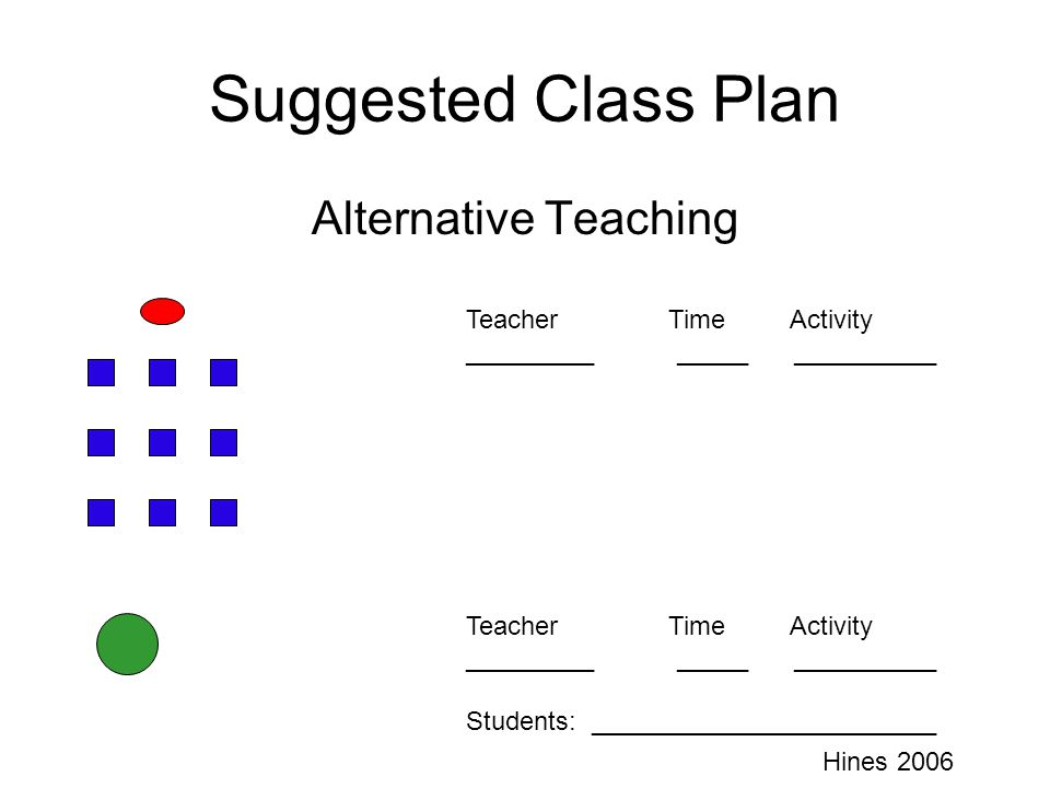 Suggested Class Plan Alternative Teaching Teacher Time Activity
