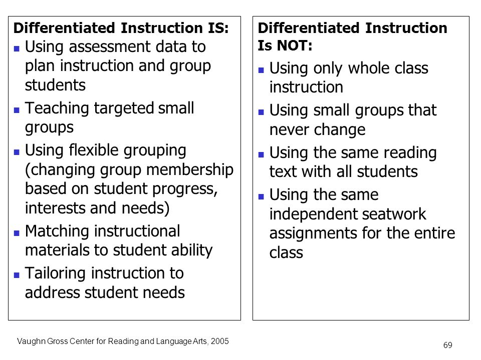 Using assessment data to plan instruction and group students