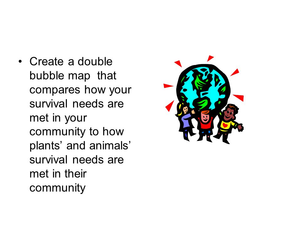 Create a double bubble map that compares how your survival needs are met in your community to how plants' and animals' survival needs are met in their community