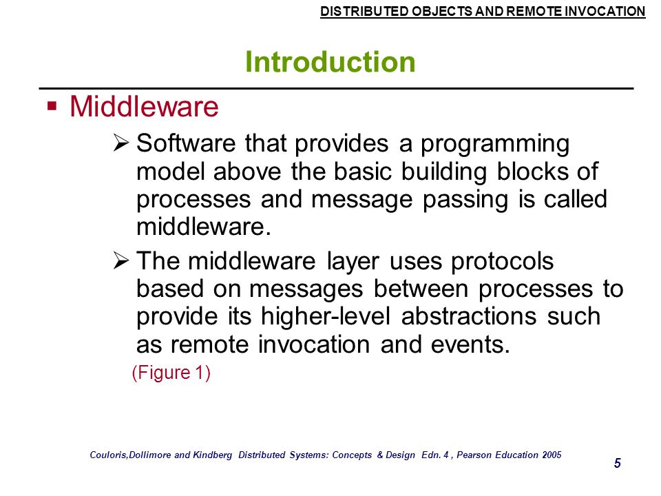 Introduction Middleware