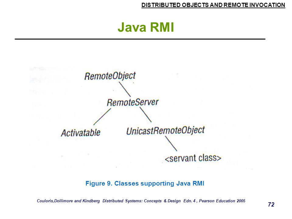 Java RMI Figure 9. Classes supporting Java RMI