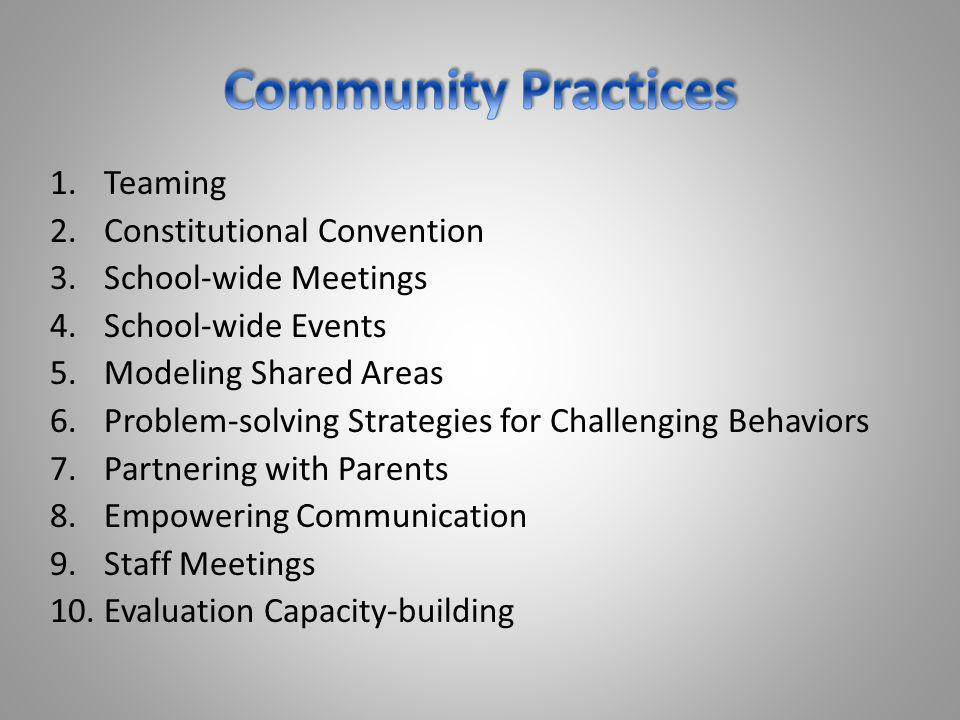 Community Practices Teaming Constitutional Convention