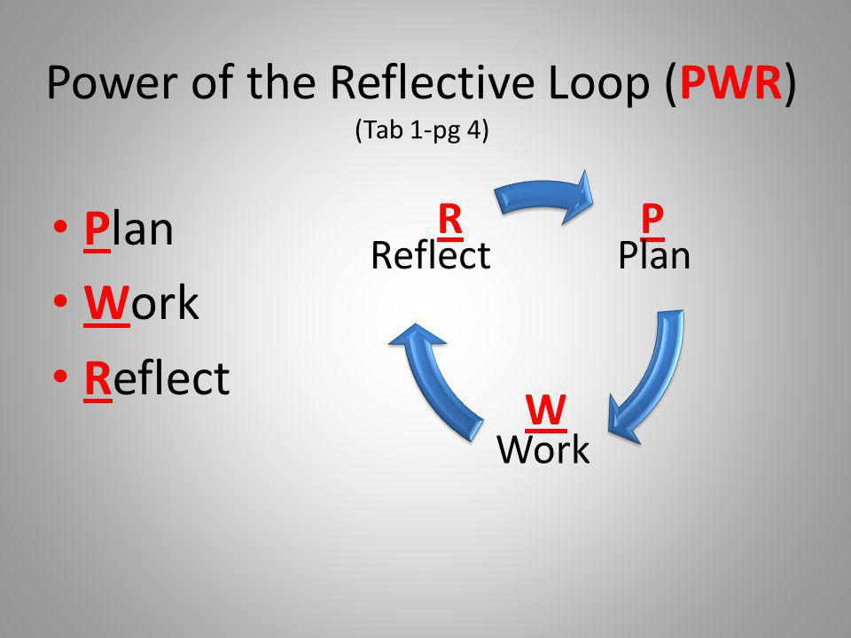 Power of the Reflective Loop (PWR) (Tab 1-pg 4)