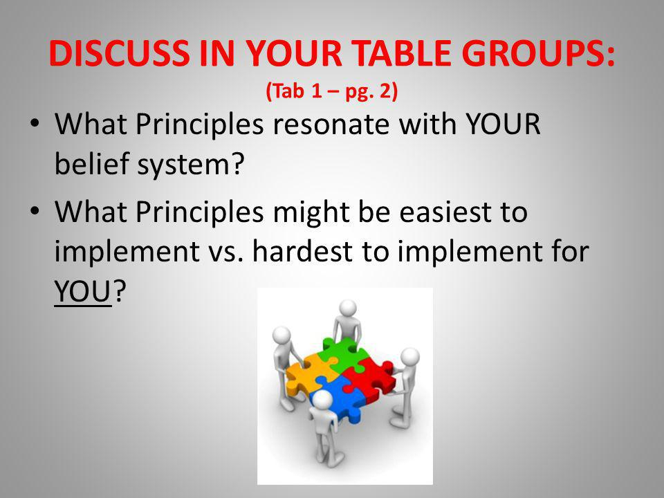 DISCUSS IN YOUR TABLE GROUPS: (Tab 1 – pg. 2)