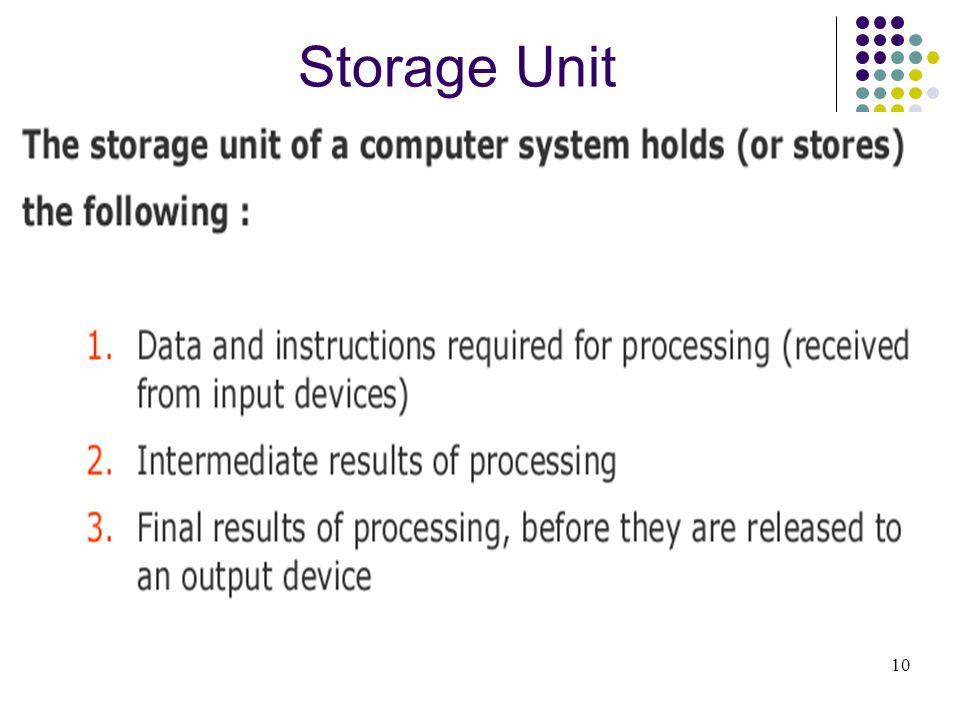 Storage Unit 10