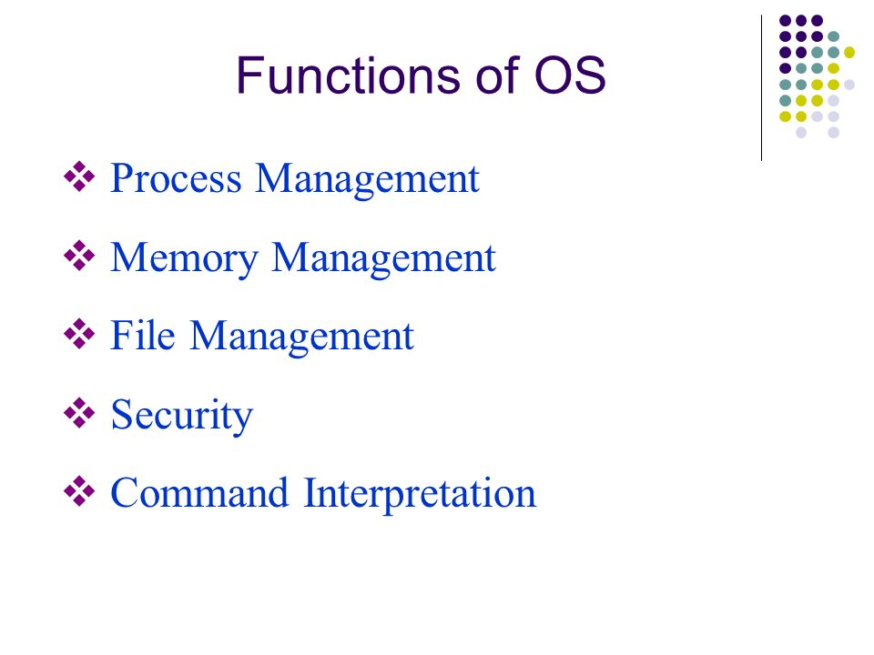 Functions of OS Process Management Memory Management File Management