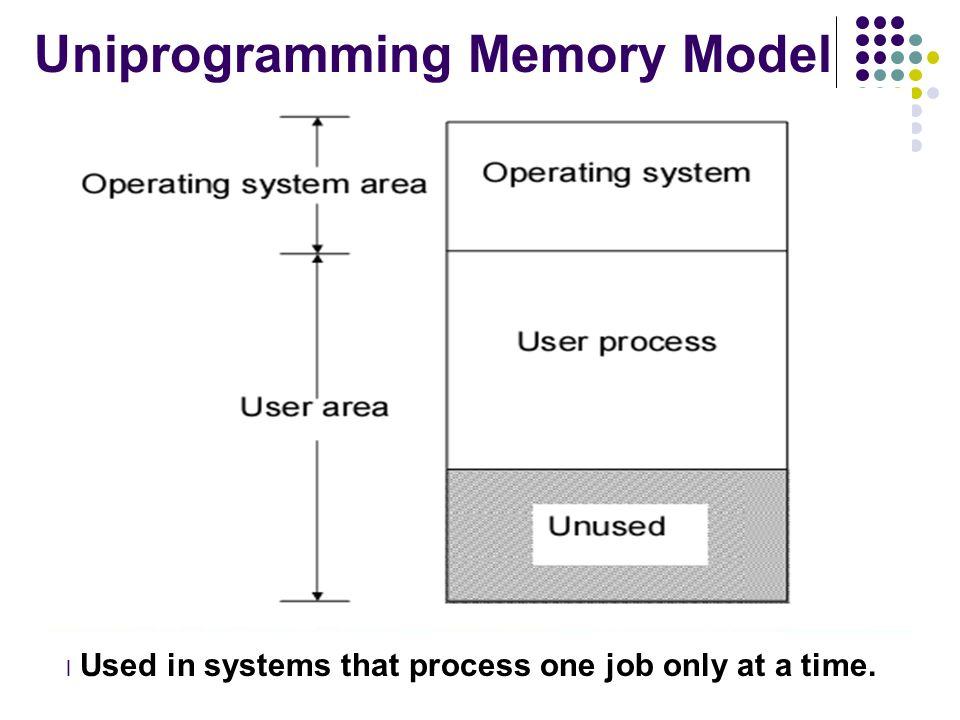 Uniprogramming Memory Model