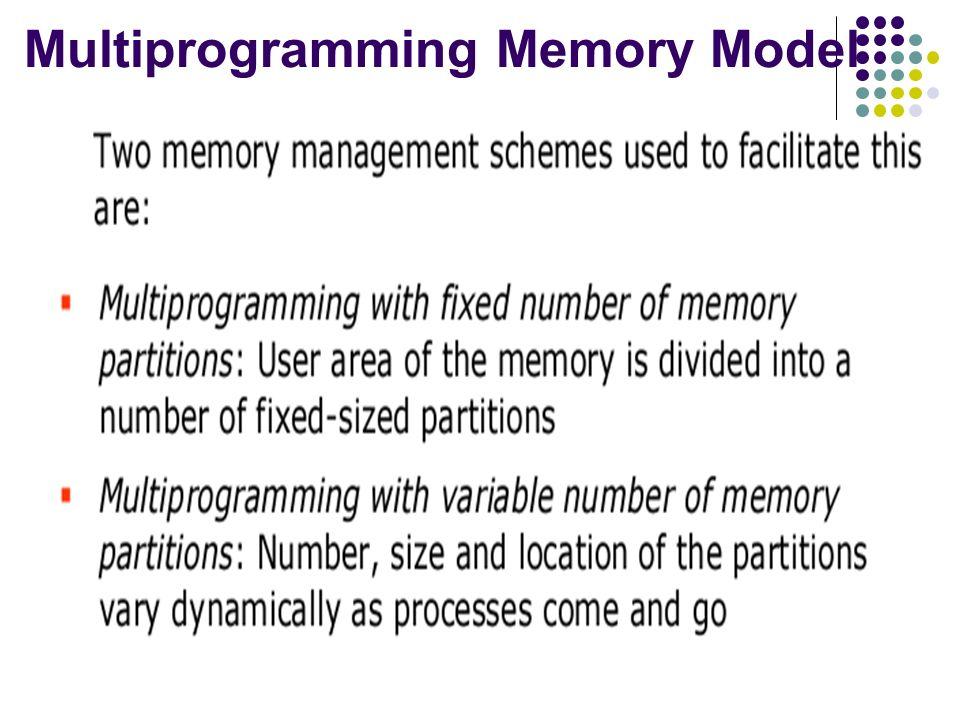 Multiprogramming Memory Model