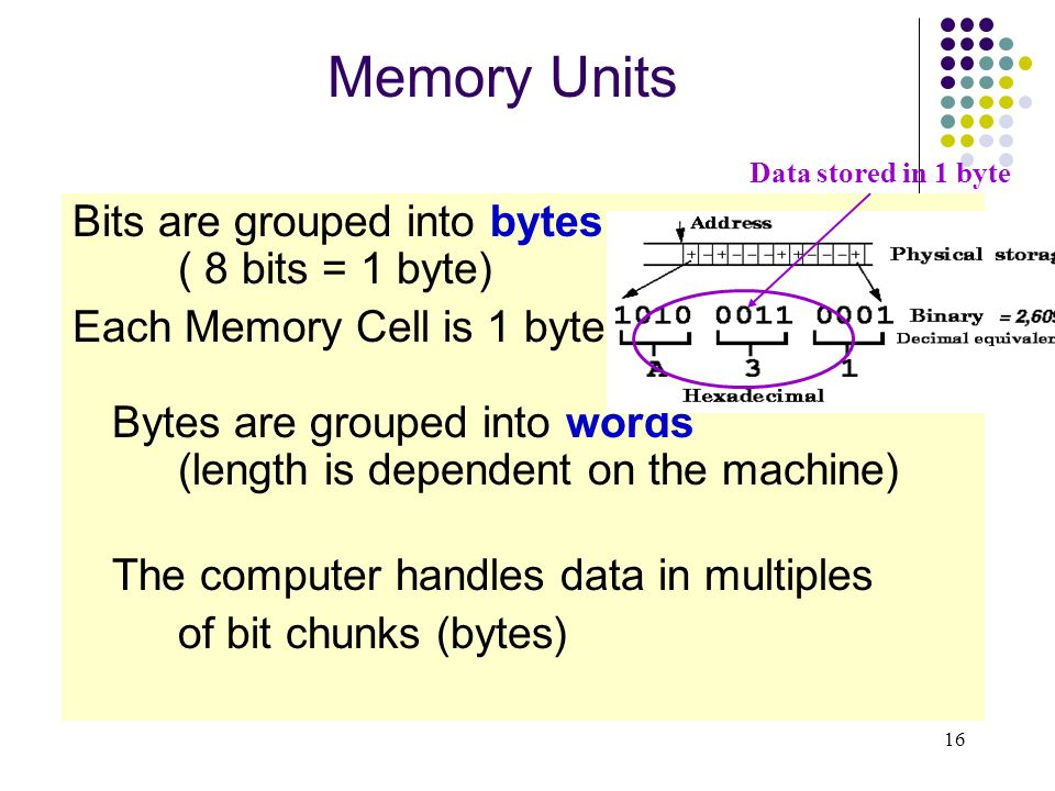 Memory Units Bits are grouped into bytes ( 8 bits = 1 byte)