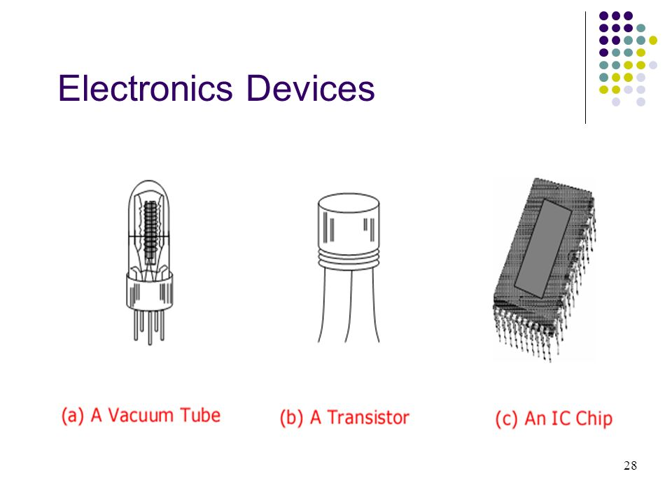 Electronics Devices 28