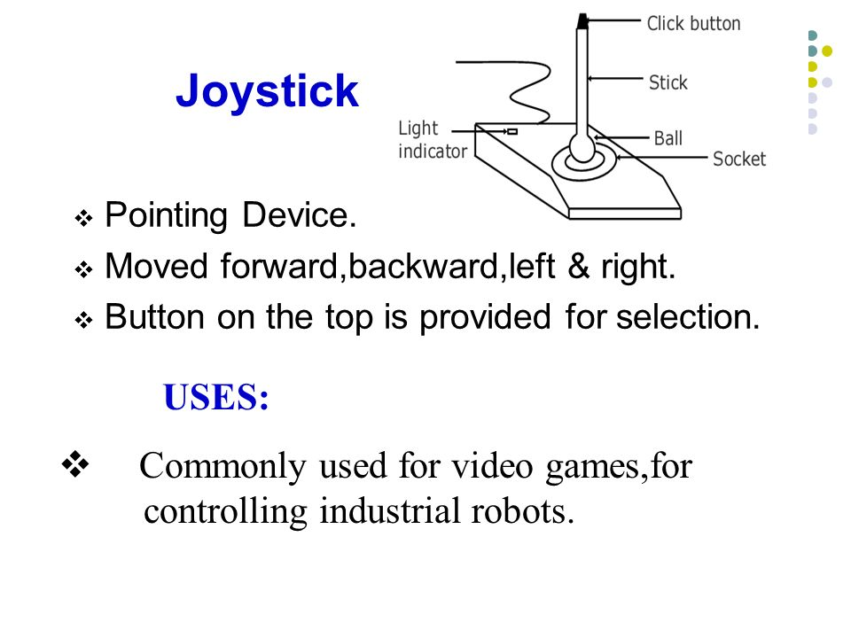 Joystick Pointing Device. Moved forward,backward,left & right. Button on the top is provided for selection.