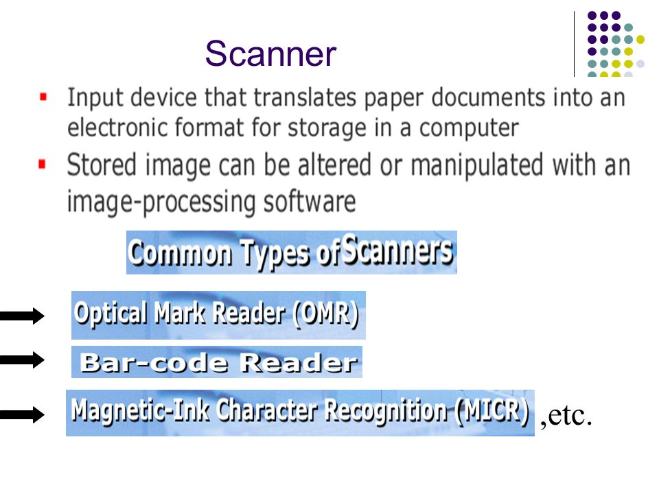 Scanner ,etc.
