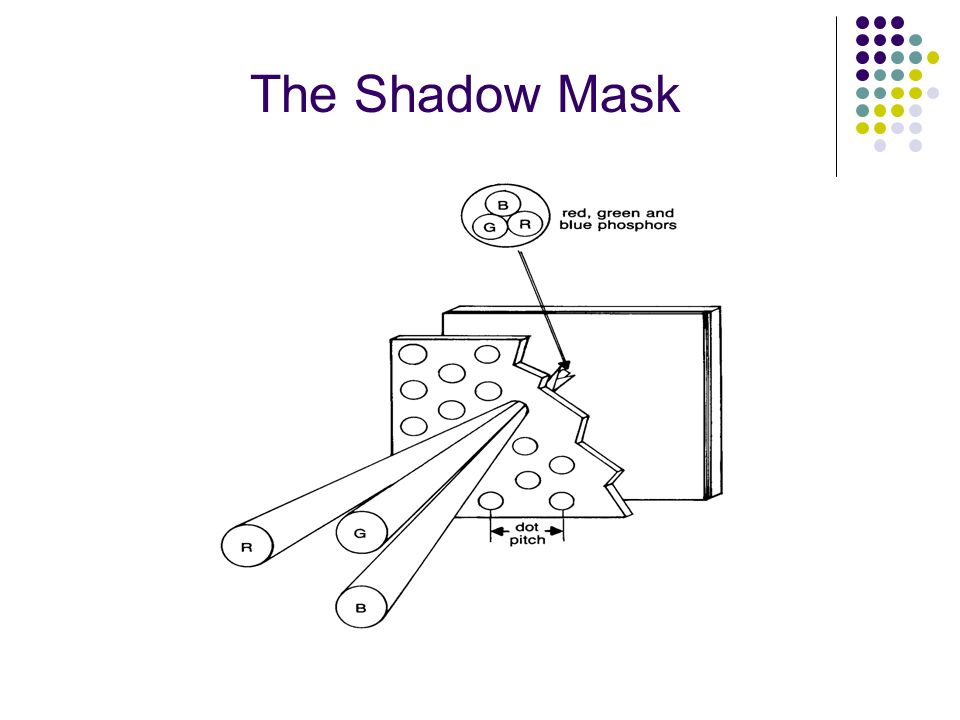 The Shadow Mask