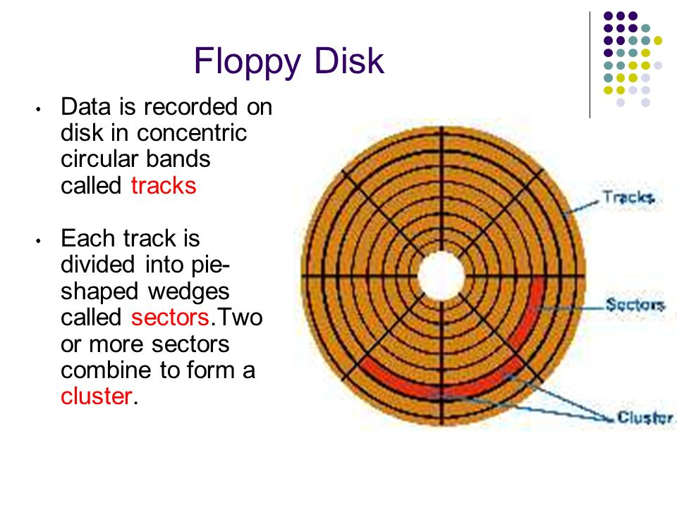 Floppy Disk Data is recorded on disk in concentric circular bands called tracks.
