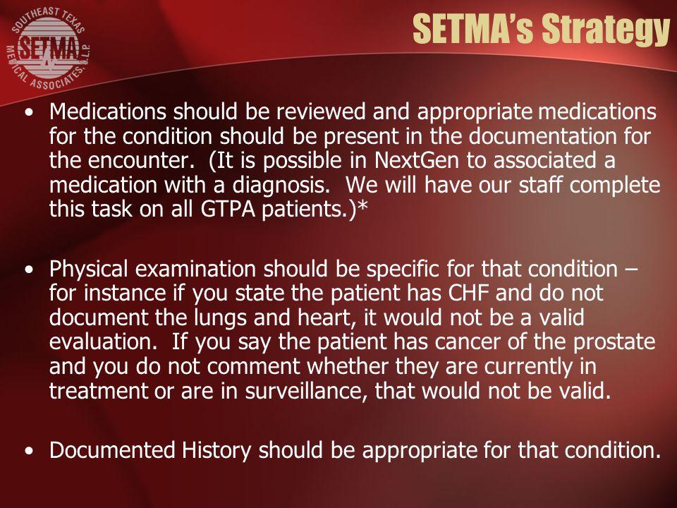 SETMA's Strategy