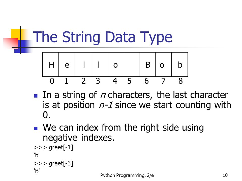 The String Data Type H. e. l. o. B. b. 0 1 2 3 4 5 6 7 8.