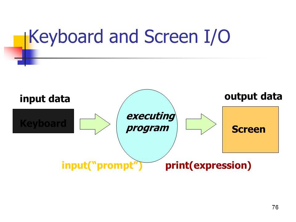 Keyboard and Screen I/O