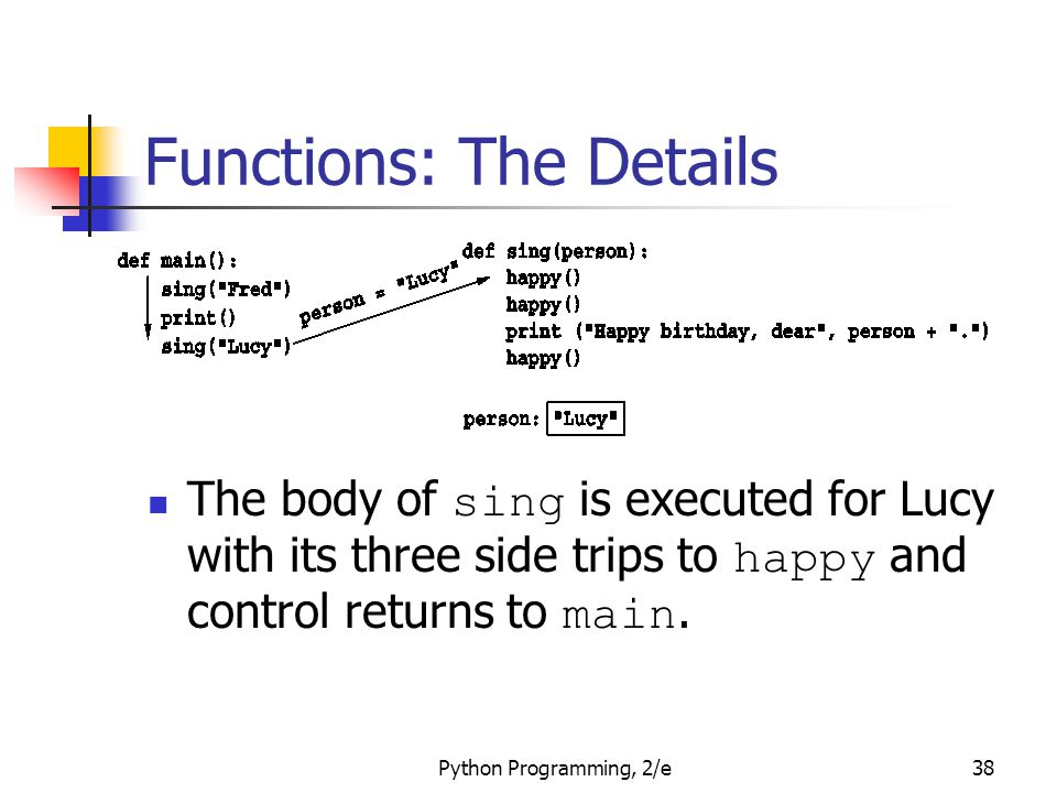 Functions: The Details