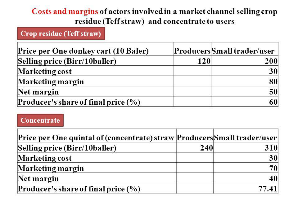 Costs and margins of actors involved in a market channel selling crop residue (Teff straw) and concentrate to users