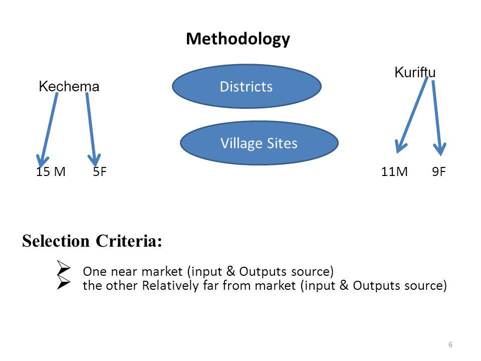 Methodology Selection Criteria: Districts Village Sites Kuriftu