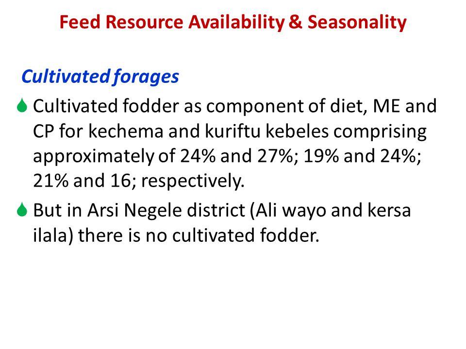 Feed Resource Availability & Seasonality
