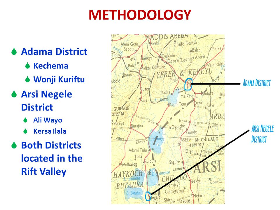 METHODOLOGY Adama District Arsi Negele District