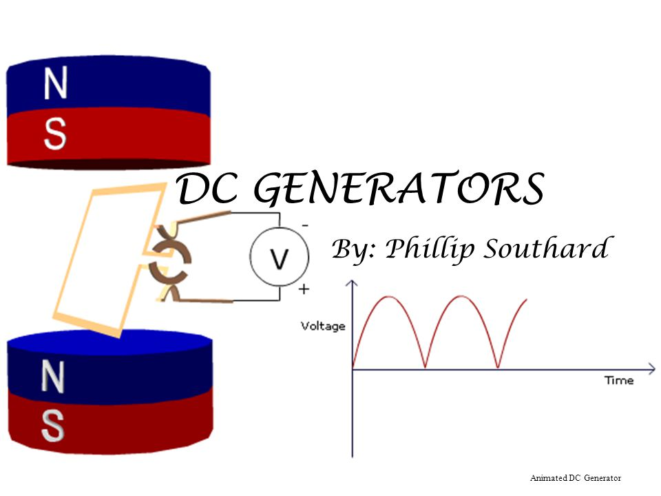 DC GENERATORS By: Phillip Southard Animated DC Generator