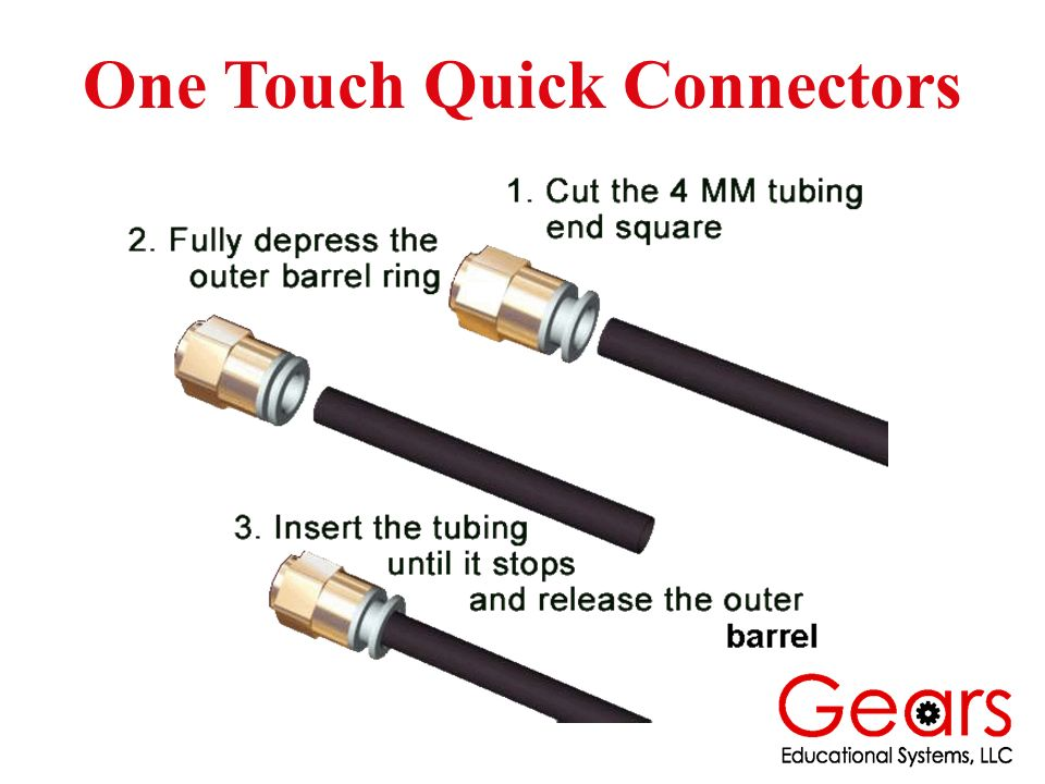 One Touch Quick Connectors
