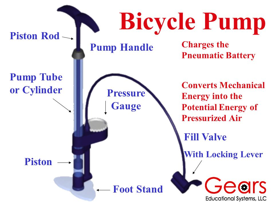 Bicycle Pump Piston Rod Pump Handle Pump Tube or Cylinder