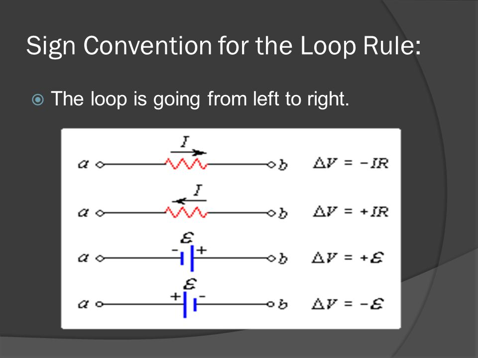 Sign Convention for the Loop Rule: